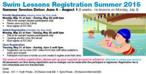 Swim Registration @ Four Seasons I